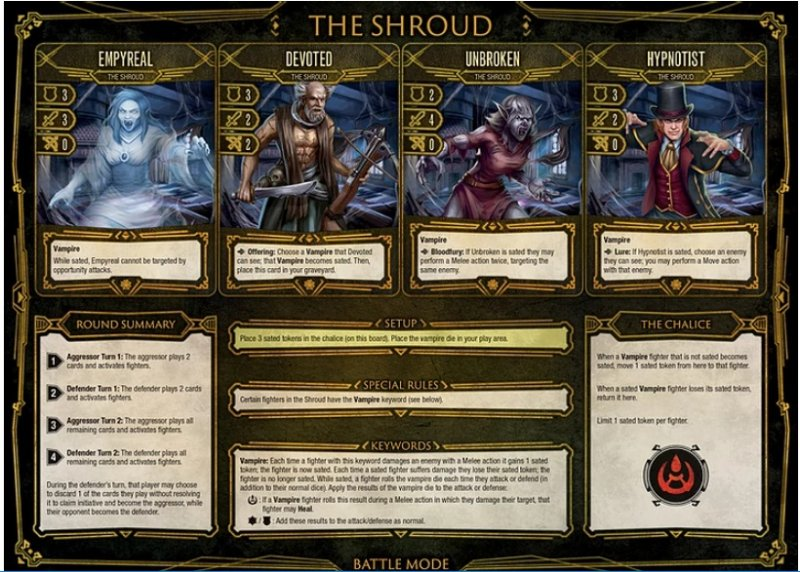 Shroud Board