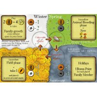 Agricola - Through the Seasons